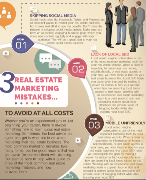 Mistakes Marketing Strategy for Real Estate Agents