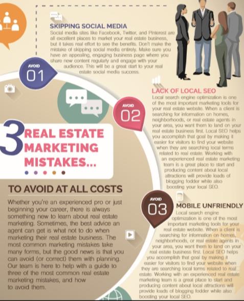 Маркетинг-Стратегия для Агента Недвижимости ошибки