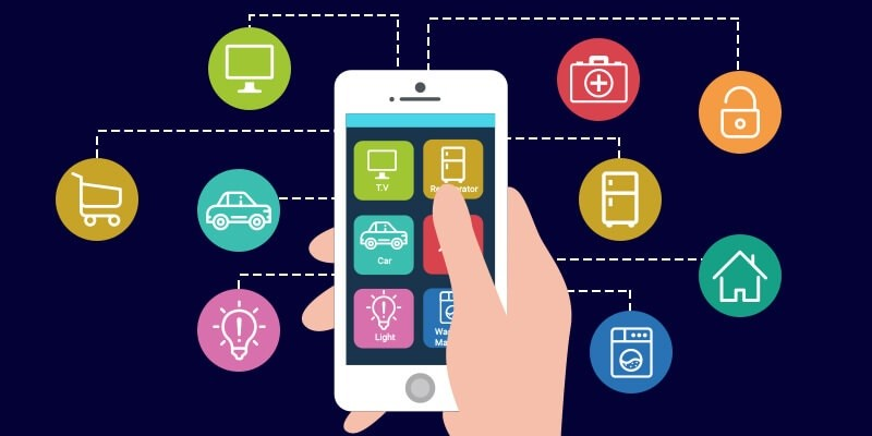 Mobile Application Ideas for 2020 smartphone