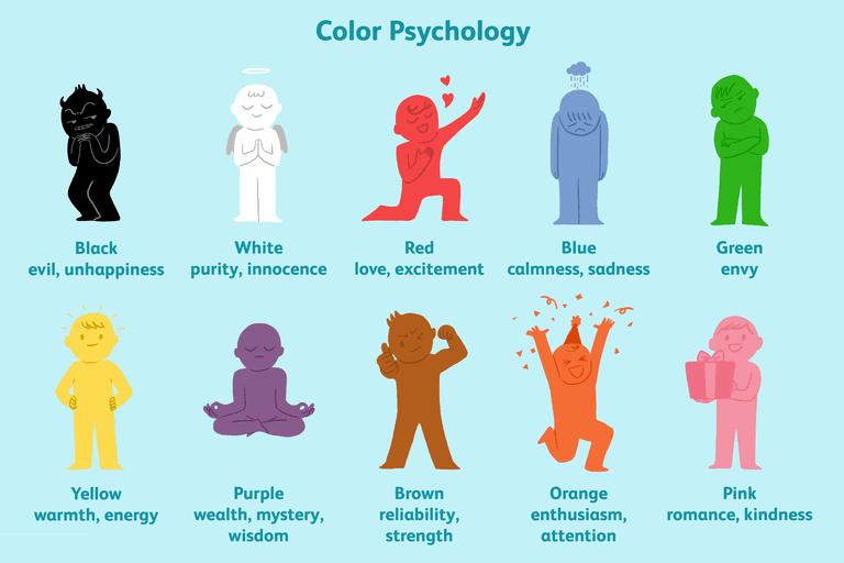 Color Trends in Web Design 2020 Color Psychology