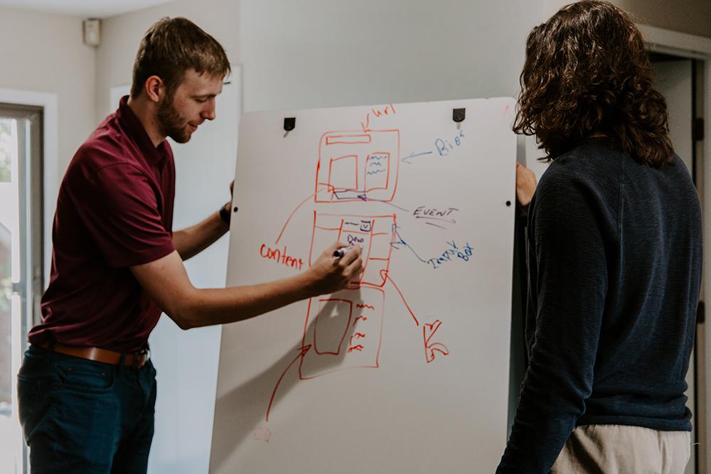 Search Engine Optimization Strategies Work