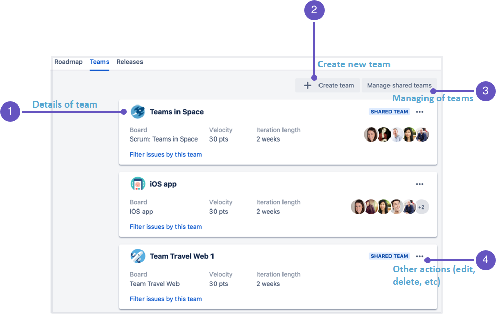 Management Differences Between Asana and Jira