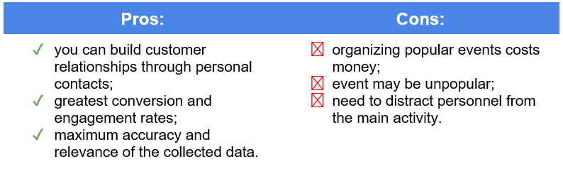 How to Build a CRM Database Events