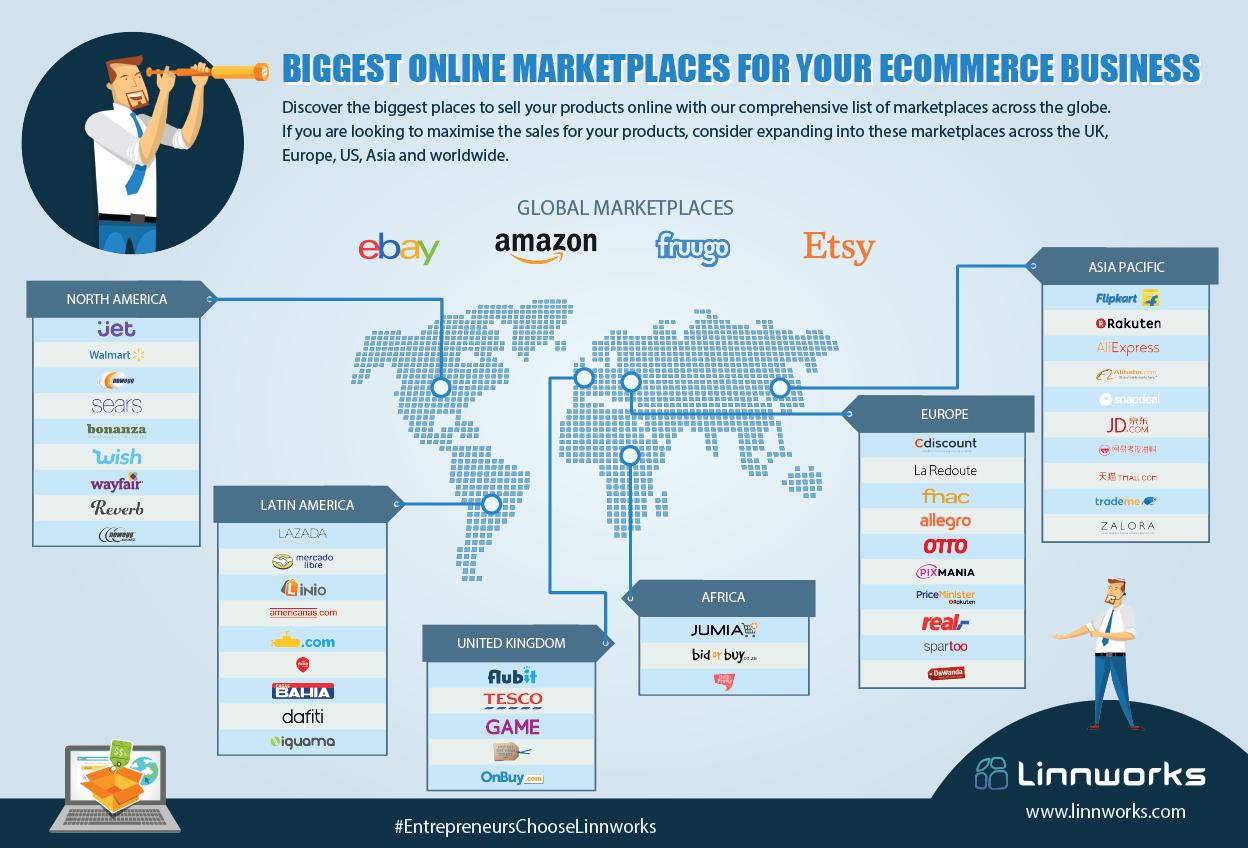 Largest marketplaces Интернет-магазин одежды