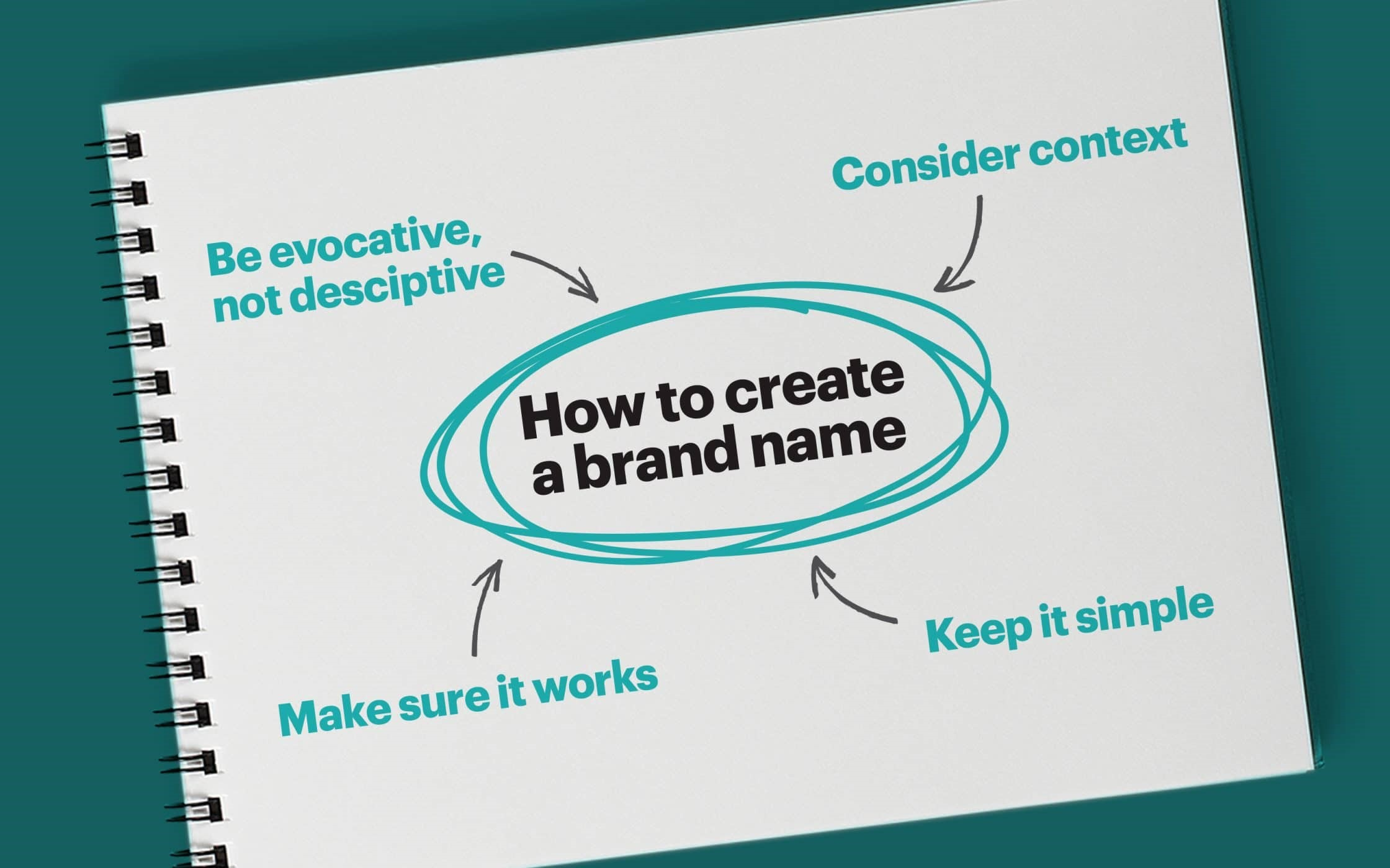 Create a Start-up from Scratch choose a name