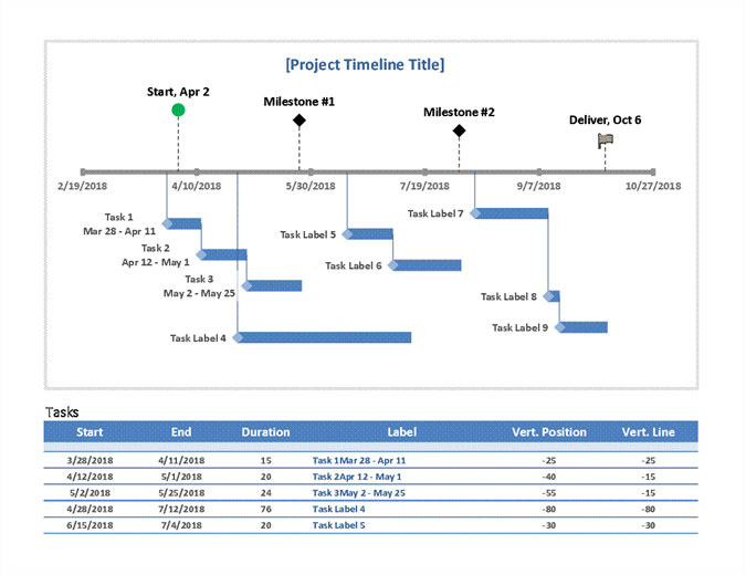 Visualize Project Milestones Make the Website Design Project Meet Deadlines
