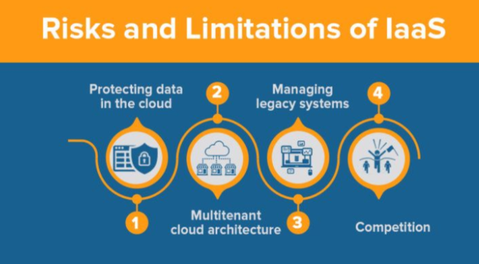 IaaS vs PaaS vs SaaS Limitations
