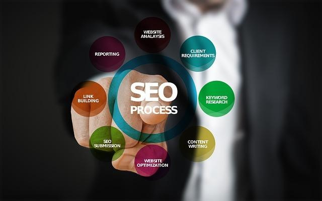 Ensure That Your Website Makes Money for You SEO