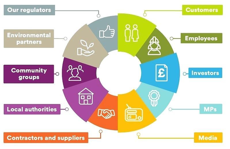 Как Построить ERP-Систему с Нуля бизнес-процессы