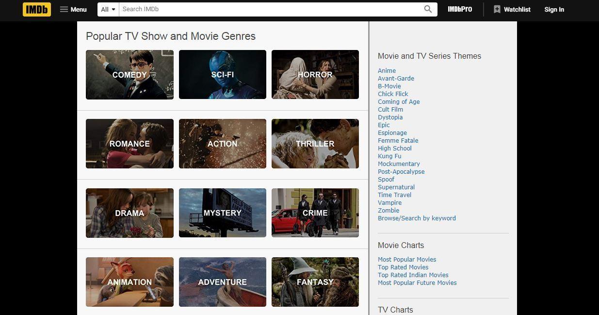genres Movie Ratings & Reviews Website Like IMDb