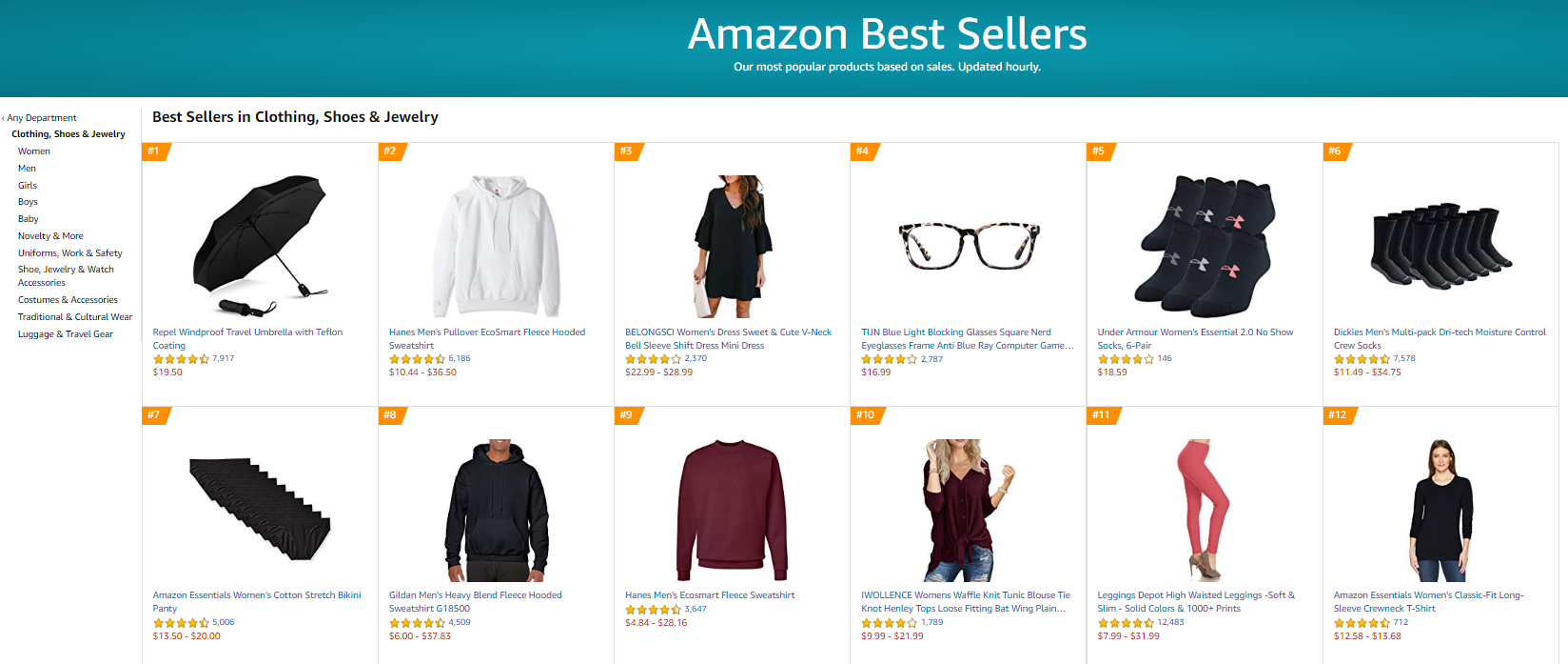 Amazon Best Sellers Start an Online Clothing Business