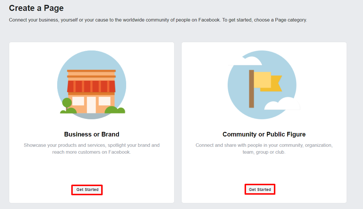 profile Create Facebook Ads Account