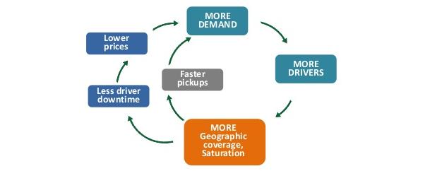 Как можно построить децентрализованный маркетплейс