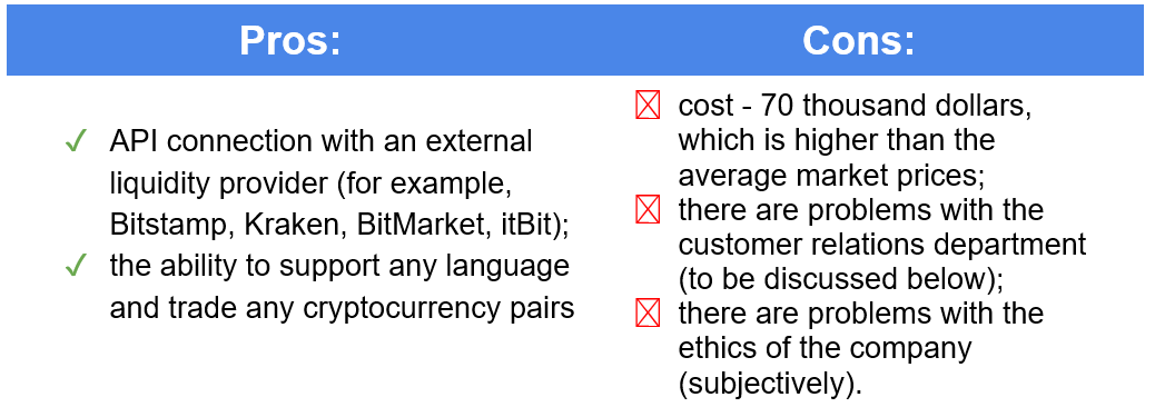 AlphaPoint VS Draglet Advantages and disadvantages