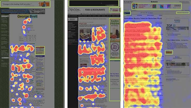 Heatmaps Marketing and Advertising Costs