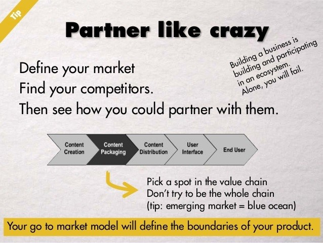 partnership Marketing Strategy for Fashion Brands