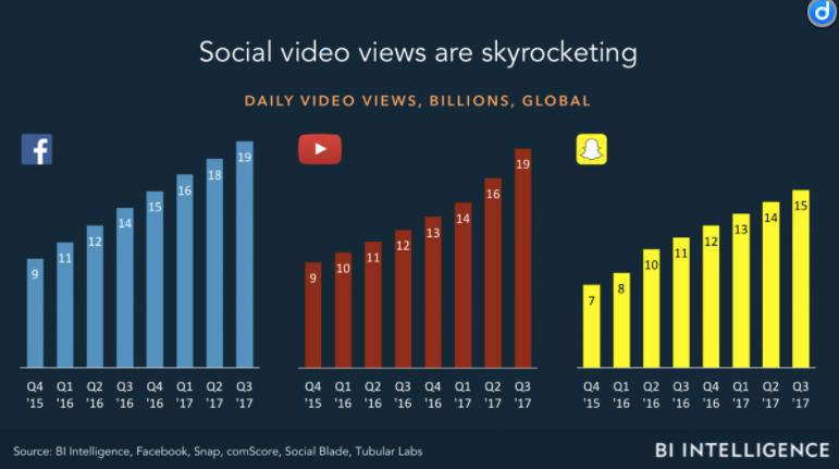 Key SMM trends 2020 video