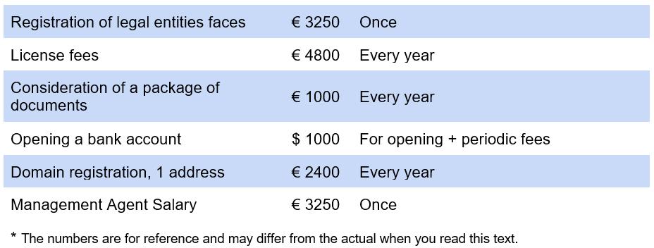 Как Создать Игровой Сайт на Деньги