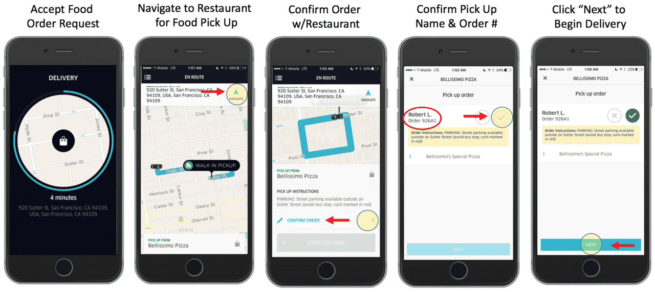 Create a Food Delivery App Like UberEats or Deliveroo Схема