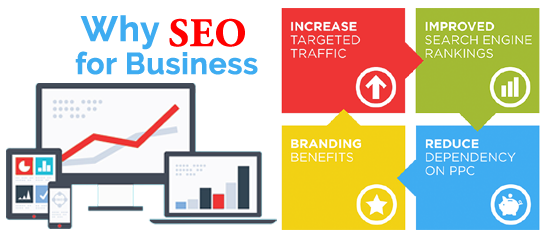 SEO Marketing Strategy for Real Estate Agents