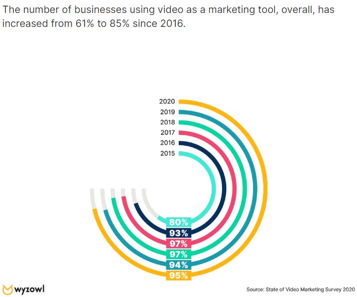 12 Трендов Цифрового Маркетинга роль