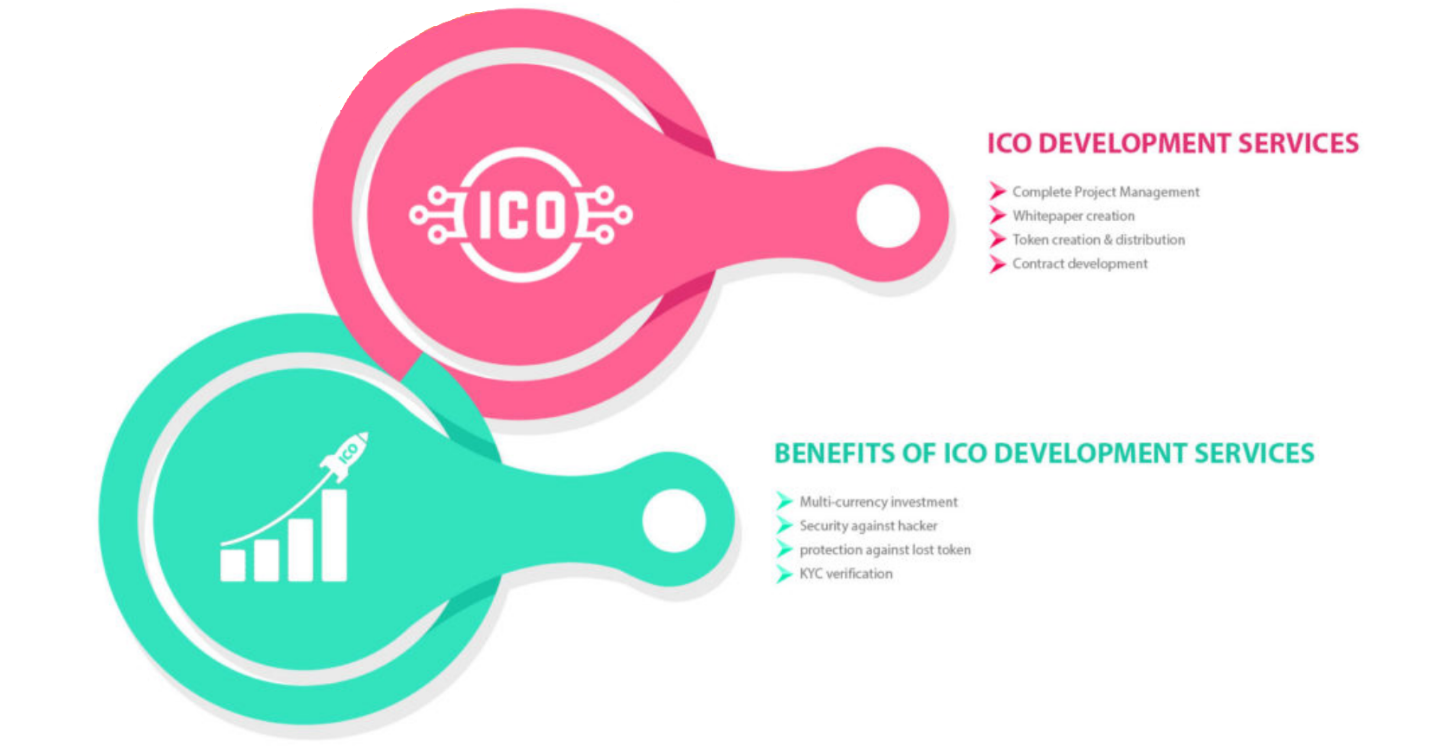 How to Choose an ICO Company-Developer Advantages