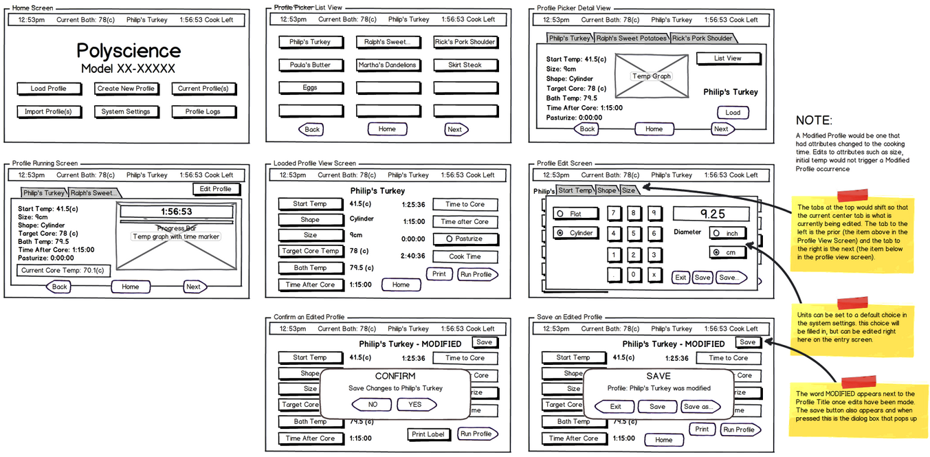 How to Build an ERP System from Scratch wireframes