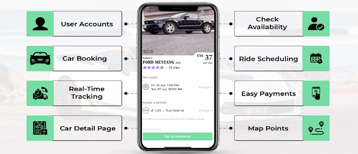 essential features Build a P2P Car Rental App Like Turo