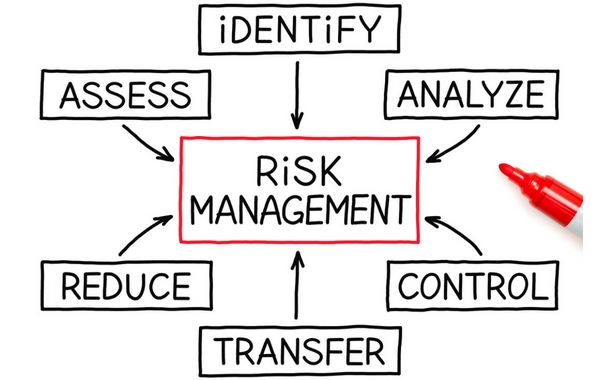 Create a Start-up from Scratch Risk management
