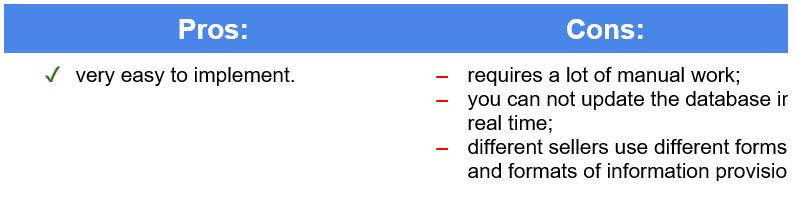 Создать Свой Сайт Сравнения Цен интерфейс