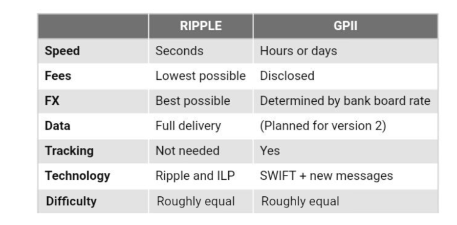 Cryptocurrency (Bitcoin) Forecasts for 2020 Ripple