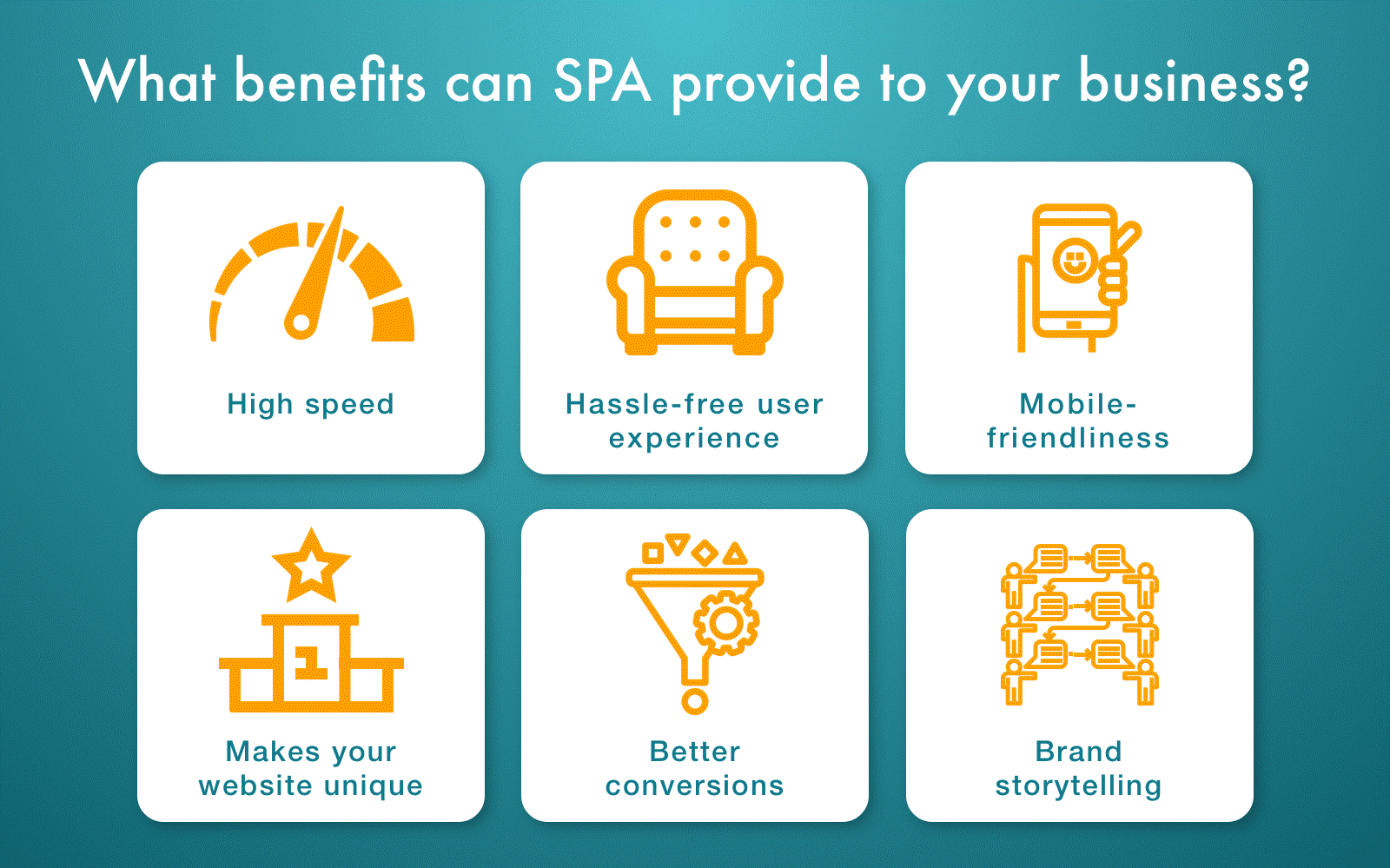 Benefits of SPA Top Web Development Trends