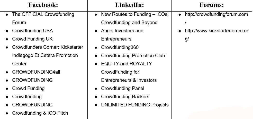 Клон Сайта Kickstarter сообщества