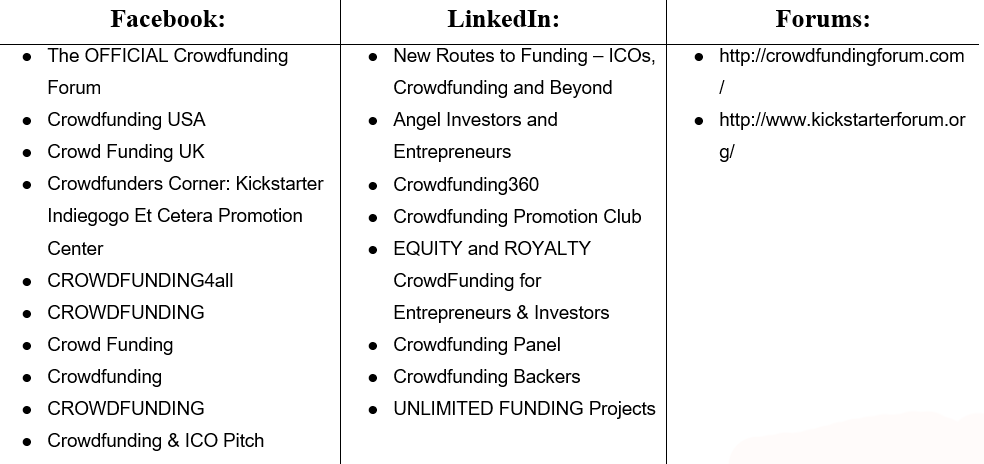 Kickstarter Website Clone most popular
