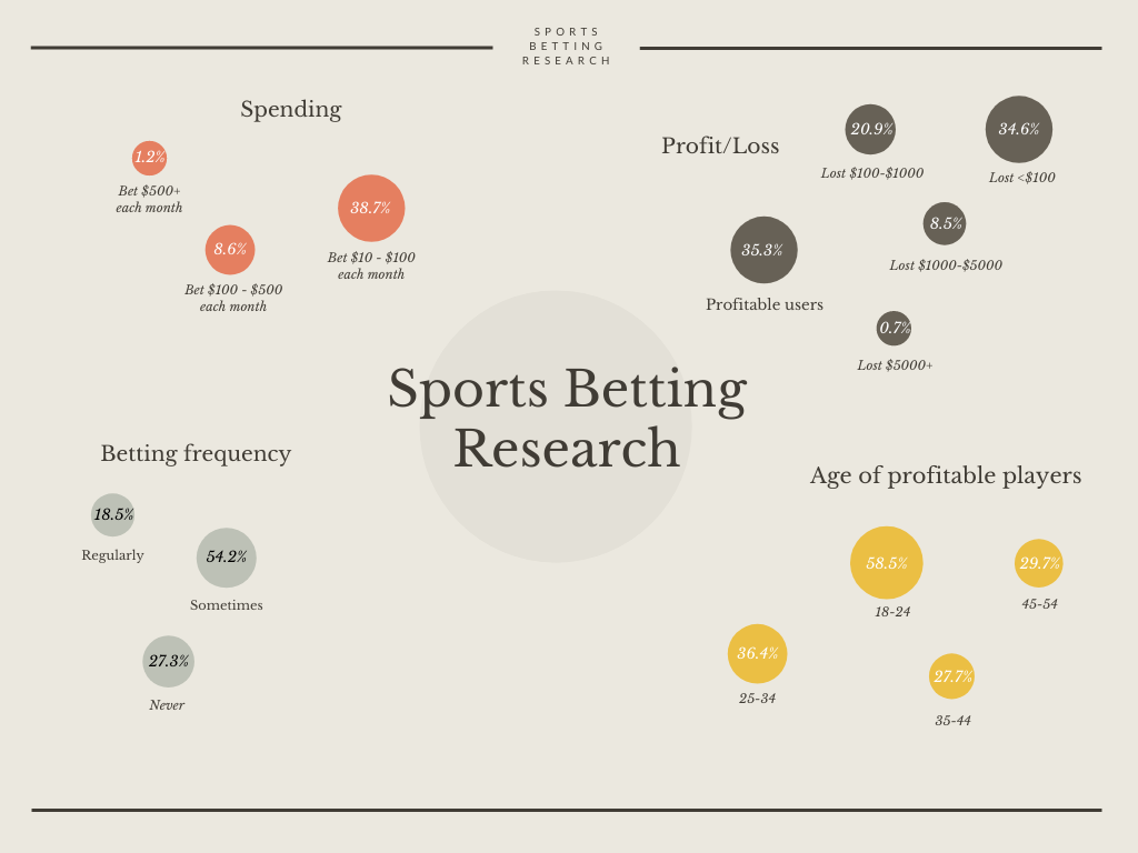 Free systems for betting websites bitcoin and cryptocurrency technologies incorporated