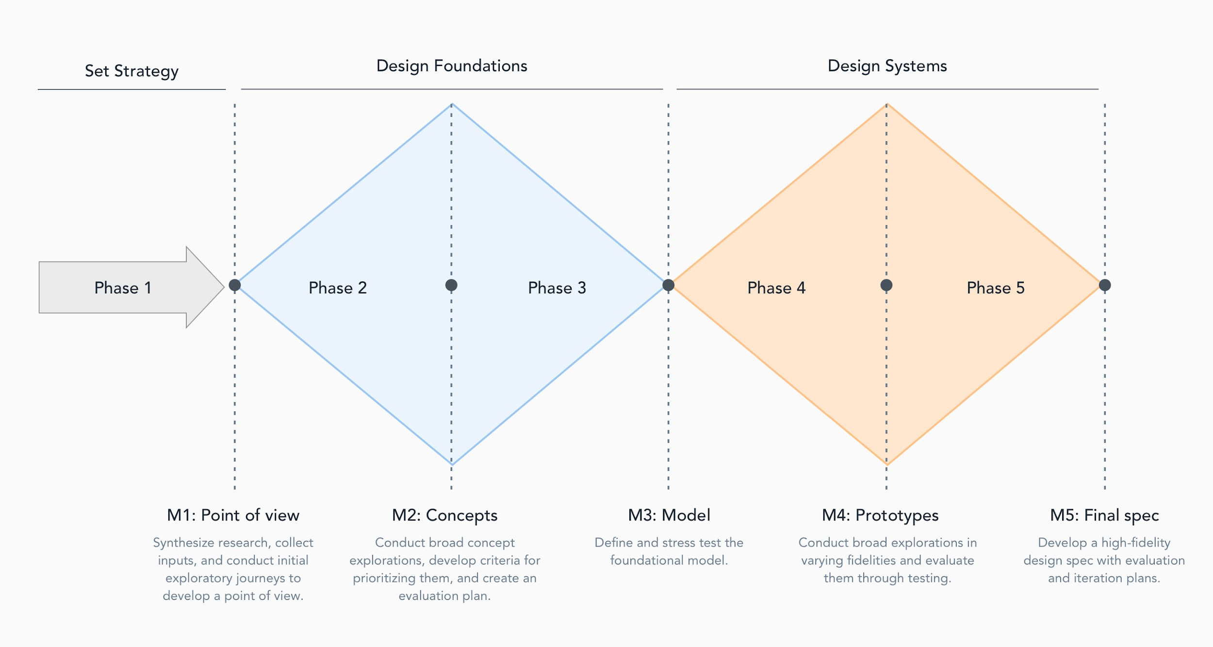 How Much Does it Cost to Create a Dropbox Clone
