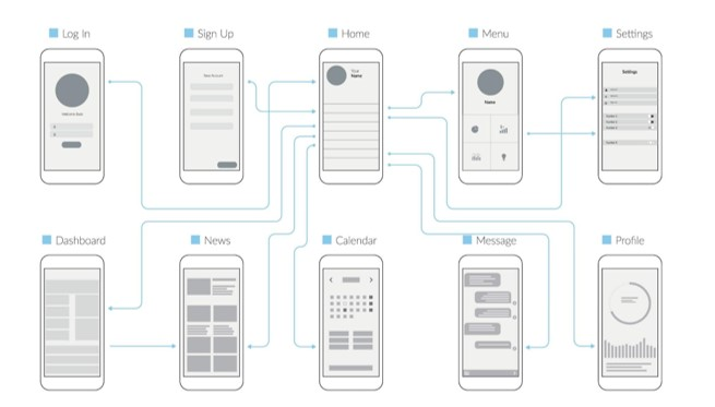 How to Create a Mobile App for your Site?