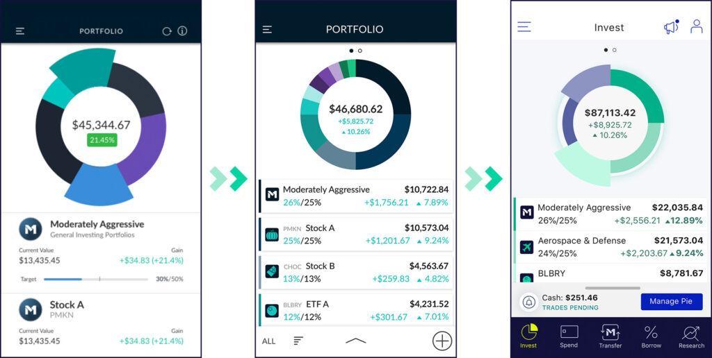 How to Build a Trading App Like Ticker Tocker?