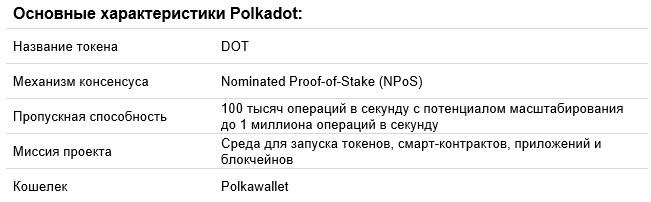 Polkadot Development Solutions