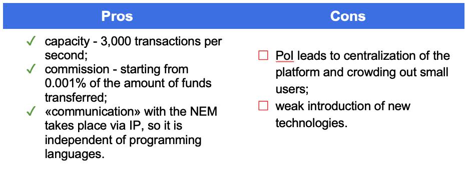 Best Frameworks Nem