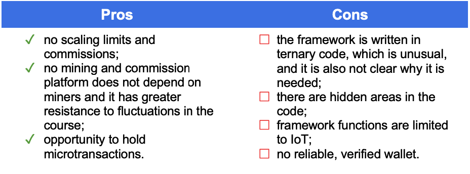 Best Frameworks IOTA
