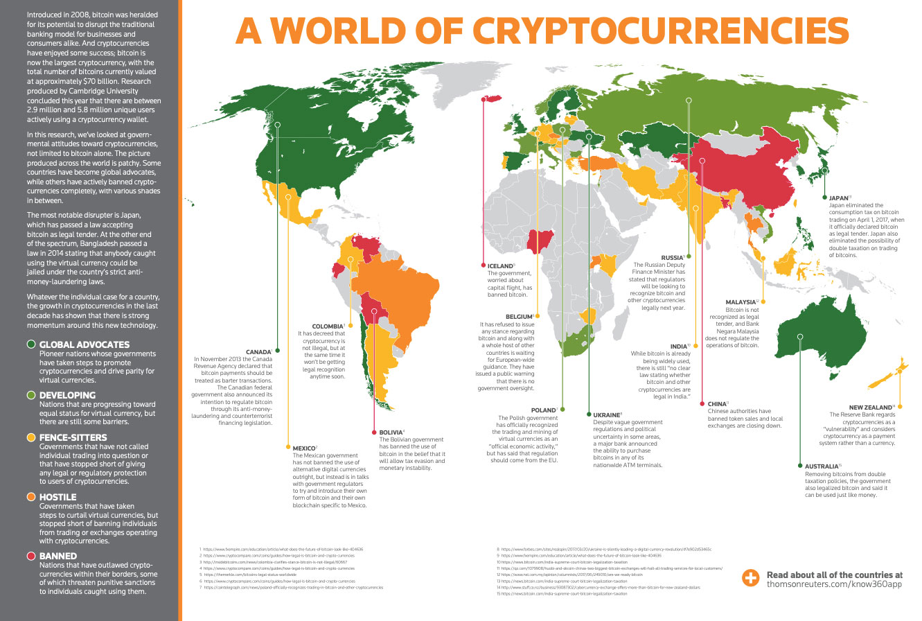How countries relate to cryptocurrency