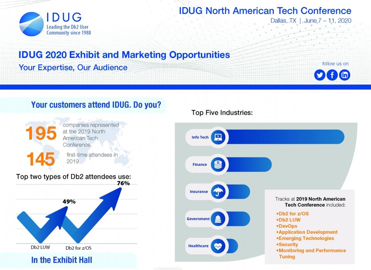 IDUG Tech Conference 2020