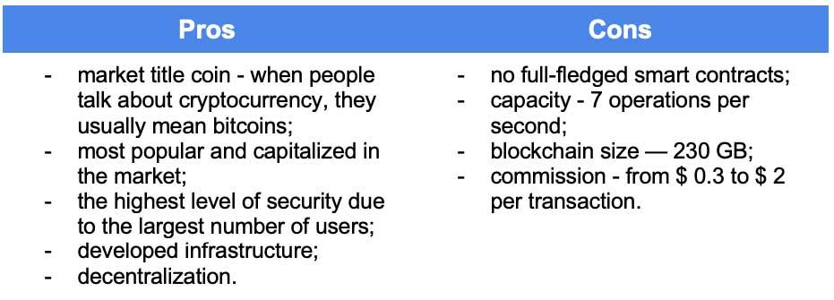 Blockchain Frameworks