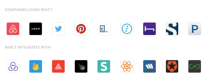 Top JavaScript Frameworks 2019 - Companies that use React.js