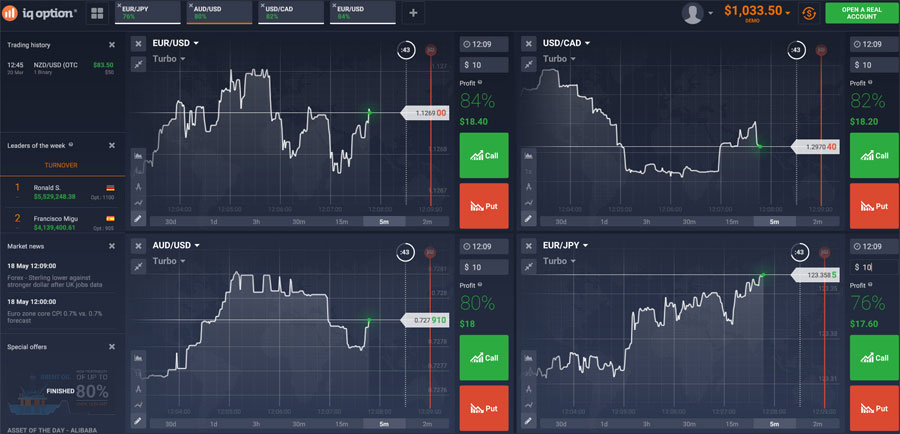 How to Build Cryptocurrency Exchange Software