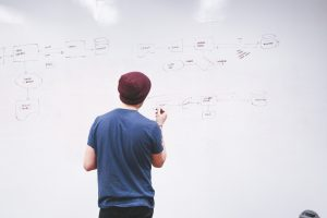 What does MVP (Minimum Viable Product) mean?
